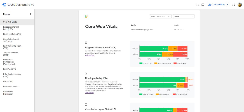 Template do relatório com a nova atualização no Chrome UX Report
