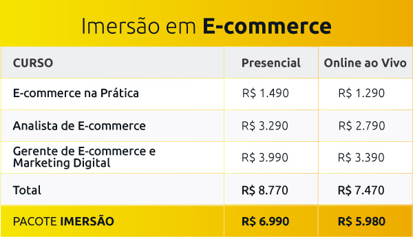 Pacote de cursos imersão em E-commerce