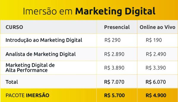 Cursos Imersão em Marketing Digital
